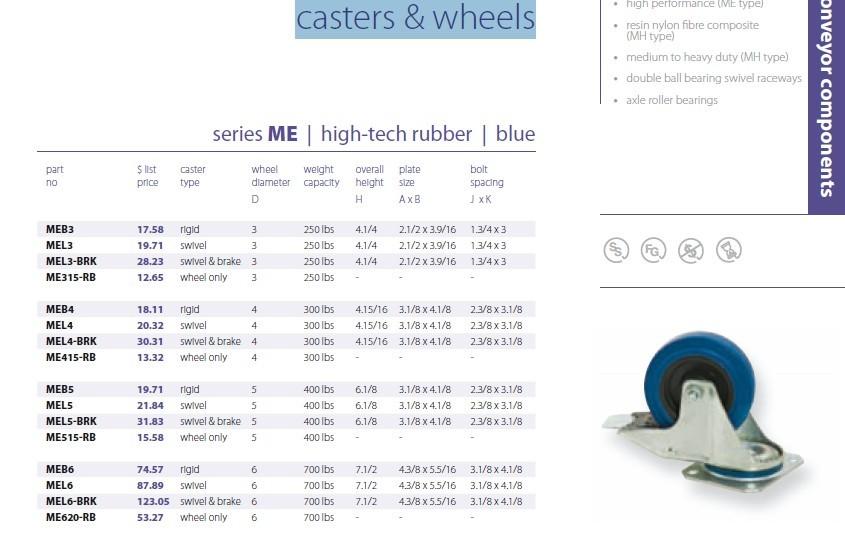 MEB3 | MEL3 | MEL3-BRK | ME315-RB | MEB4 | MEL4 | MEL4-BRK | ME415-RB | MEB5 | MEL5 | MEL5-BRK | ME515-RB | MEB6 | MEL6 | MEL6-BRK | ME620-RB |