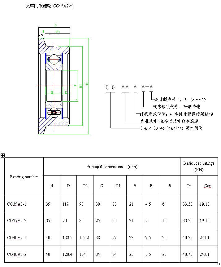 CG35A2-1 |  CG35A2-2 |  CG40A2-1 |  CG40A2-2 |