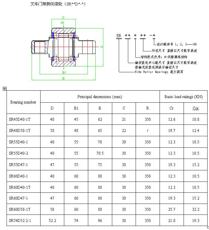 SR45D40-1T |  SR48D58-1T |  SR55D40-1 |  SR55D40-2 |  SR55D47-1 |  SR60D40-1 |  SR60D40-1T |  SR60D47-1 |  SR60D58-1T |  SR74D52.2-1 |