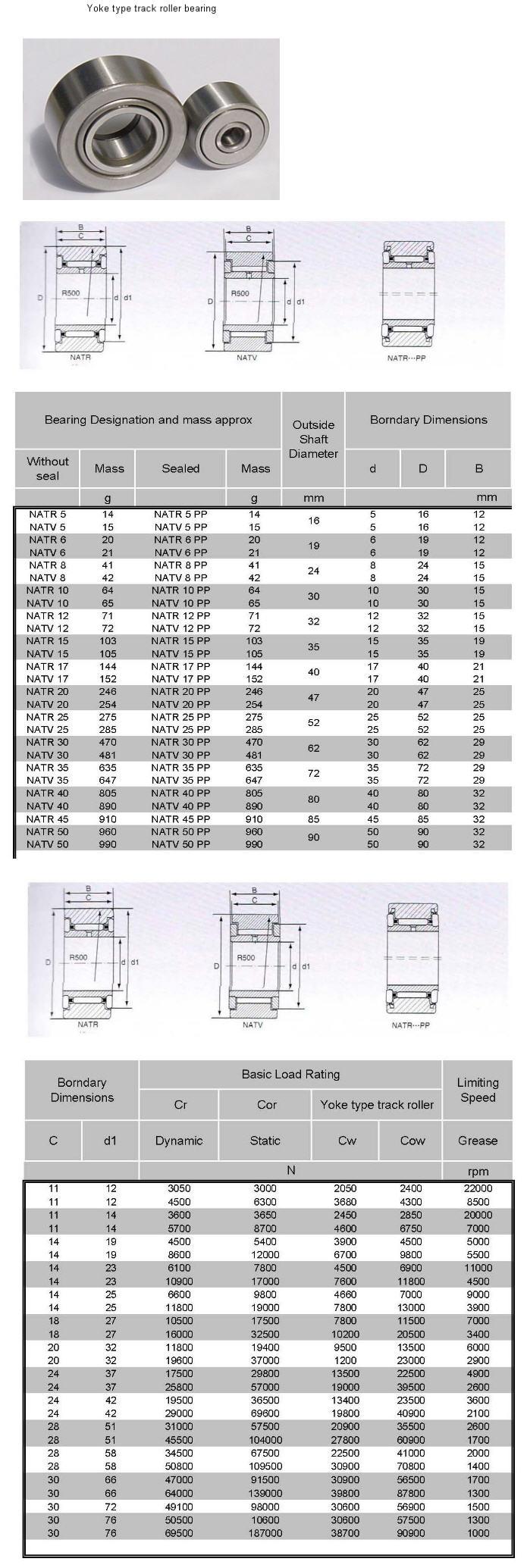 NATR 5 |  NATV 5 |  NATR 6 |  NATV 6 |  NATR 8 |  NATV 8 |  NATR 10 |  NATV 10 |  NATR 12 |  NATV 12 |  NATR 15 |  NATV 15 |  NATR 17 |  NATV 17 |  NATR 20 |  NATV 20 |  NATR 25 |  NATV 25 |  NATR 30 |  NATV 30 |  NATR 35 |  NATV 35 |  NATR 40 |  NATV 40 |  NATR 45 |  NATR 50 |  NATV 50 |  NATR 5 PP |  NATV 5 PP |  NATR 6 PP |  NATV 6 PP |  NATR 8 PP |  NATV 8 PP |  NATR 10 PP |  NATV 10 PP |  NATR 12 PP |  NATV 12 PP |  NATR 15 PP |  NATV 15 PP |  NATR 17 PP |  NATV 17 PP |  NATR 20 PP |  NATV 20 PP |  NATR 25 PP |  NATV 25 PP |  NATR 30 PP |  NATV 30 PP |  NATR 35 PP |  NATV 35 PP |  NATR 40 PP |  NATV 40 PP |  NATR 45 PP |  NATR 50 PP |  NATV 50 PP |