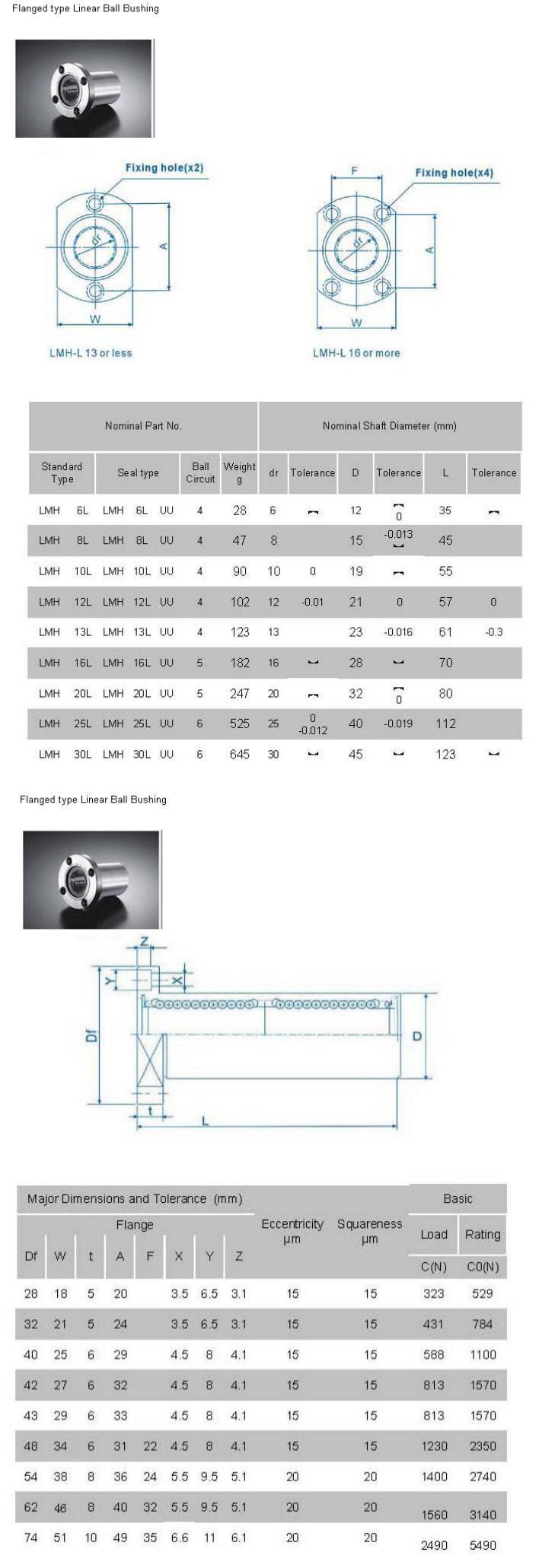 LMH 6L |  LMH 8L |  LMH 10L |  LMH 12L |  LMH 13L |  LMH 16L |  LMH 20L |  LMH 25L |  LMH 30L |
