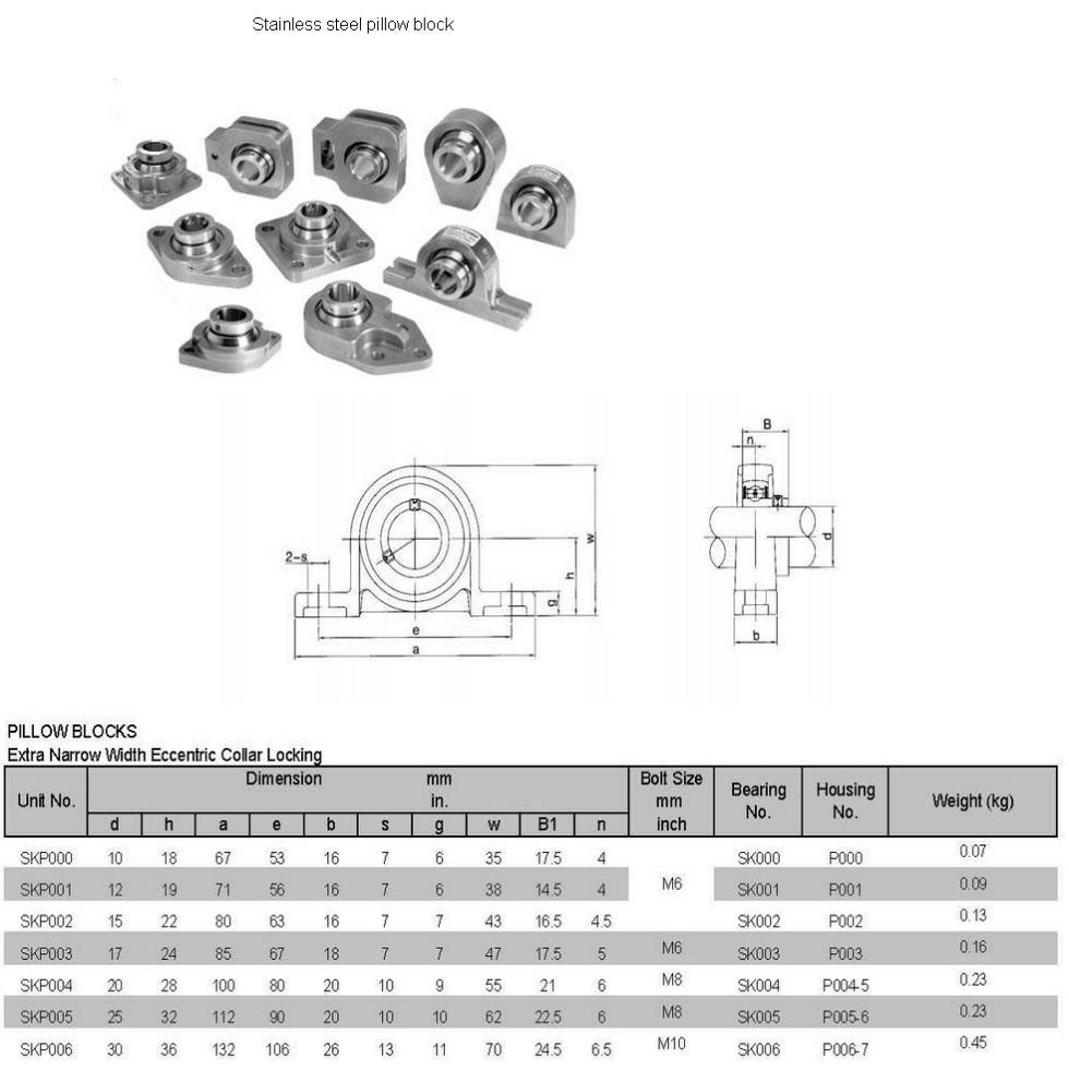 SKP000 |  SKP001 |  SKP002 |  SKP003 |  SKP004 |  SKP005 |  SKP006 |  SK000 |  SK001 |  SK002 |  SK003 |  SK004 |  SK005 |  SK006 |  P000 |  P001 |  P002 |  P003 |  P004-5 |  P005-6 |  P006-7 |