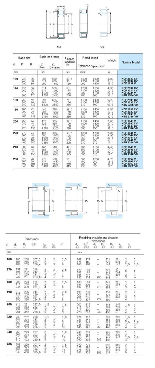 NCF 2932 CV |  NCF 2934 CV |  NCF 2936 CV |  NCF 2938 CV |  NCF 2940 CV |  NCF 2944 CV |  NCF 2948 CV |  NCF 2952 CV |  NCF 3032 CV |  NCF 3034 CV |  NCF 3036 CV |  NCF 3039 CV |  NCF 3040 CV |  NCF 3044 CV |  NCF 3048 CV |  NCF 3052 CV |  NCF 2232 V |  NCF 2234 V |  NCF 2238 V |  NCF 2244 V |  NGJ 2334 VH |  NGJ 2336 VH |  NGJ 2338 VH |  NGJ 2340 VH |  NGJ 2344 VH |  NGJ 2348 VH |  NGJ 2352 VH |  NCF 1840 V |  NCF 1844 V |  NCF 1848 V |  NCF 1852 V |