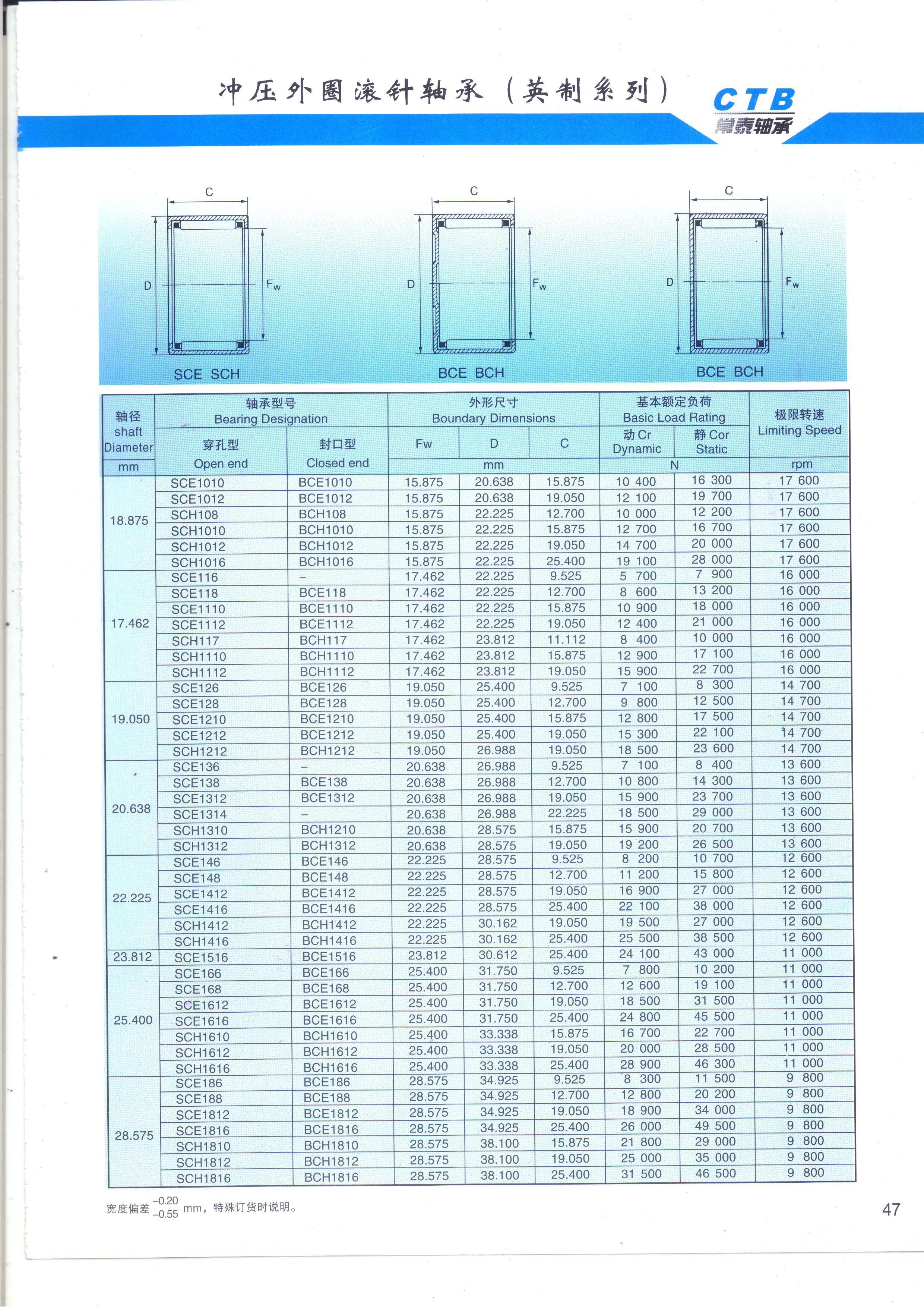 SCE1010 |  SCE1012 |  SCH108 |  SCH1010 |  SCH1012 |  SCH1016 |  SCE116 |  SCE118 |  SCE1110 |  SCE1112 |  SCH117 |  SCH1110 |  SCH1112 |  SCE126 |  SCE128 |  SCE1210 |  SCE1212 |  SCH1212 |  SCE136 |  SCE138 |  SCE1312 |  SCE1314 |  SCH1310 |  SCH1312 |  SCE146 |  SCE148 |  SCE1412 |  SCE1416 |  SCH1412 |  SCH1416 |  SCE1516 |  SCE166 |  SCE168 |  SCE1612 |  SCE1616 |  SCH1610 |  SCH1612 |  SCH1616 |  SCE186 |  SCE188 |  SCE1812 |  SCE1816 |  SCH1810 |  SCH1812 |  SCH1816 |   BCE1010 |  BCE1012 |  BCH108 |  BCH1010 |  BCH1012 |  BCH1016 |   BCE118 |  BCE1110 |  BCE1112 |  BCH117 |  BCH1110 |  BCH1112 |  BCE126 |  BCE128 |  BCE1210 |  BCE1212 |  BCH1212 |   BCE138 |  BCE1312 |   BCH1310 |  BCH1312 |  BCE146 |  BCE148 |  BCE1412 |  BCE1416 |  BCH1412 |  BCH1416 |  BCE1516 |  BCE166 |  BCE168 |  BCE1612 |  BCE1616 |  BCH1610 |  BCH1612 |  BCH1616 |  BCE186 |  BCE188 |  BCE1812 |  BCE1816 |  BCH1810 |  BCH1812 |  BCH1816 |