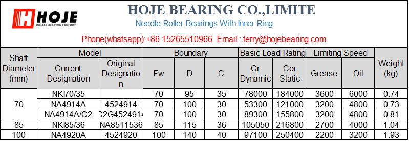 NKI70/35 |  NA4914A |  NA4914A/C2 |  NKI85/36 |  NA4920A |  4524914 |  C2G4524914 |  NA8511536 |  4524920 |