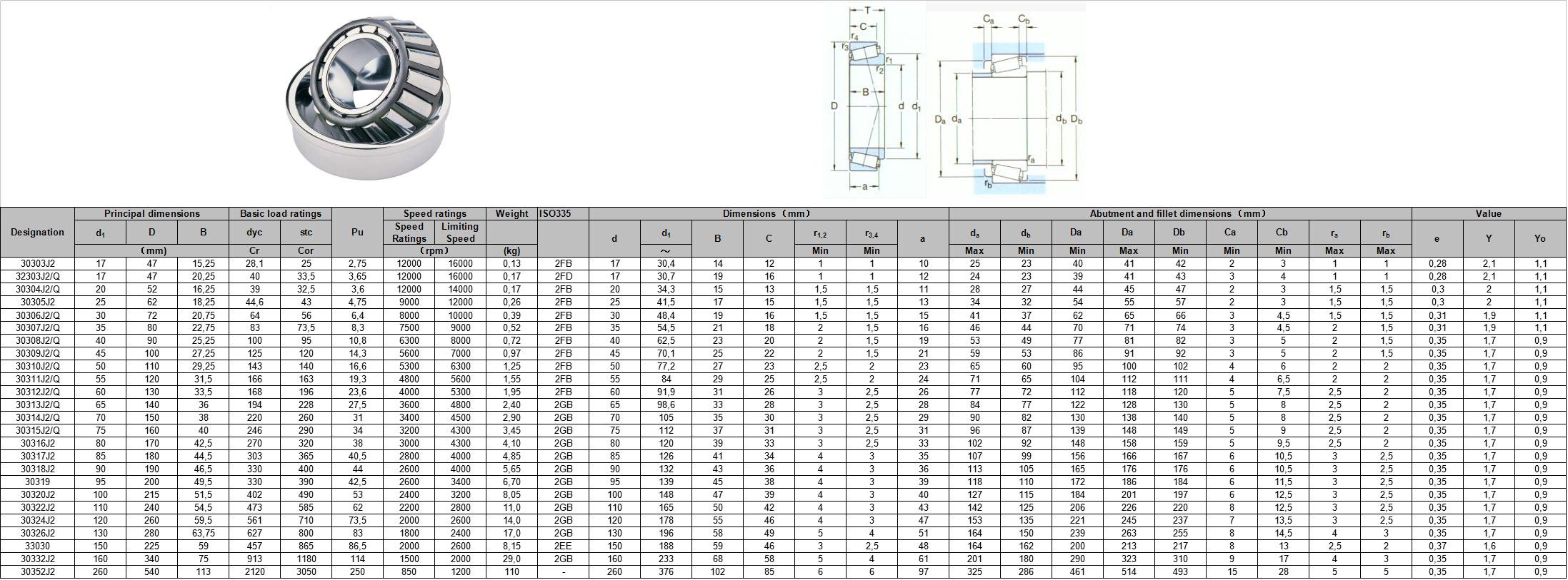 30303J2 | 32303J2/Q | 30304J2/Q | 30305J2 | 30306J2/Q | 30307J2/Q | 30308J2/Q | 30309J2/Q | 30310J2/Q | 30311J2/Q | 30312J2/Q | 30313J2/Q | 30314J2/Q | 30315J2/Q | 30316J2 | 30317J2 | 30318J2 | 30319 | 30320J2 | 30322J2 | 30324J2 | 30326J2 | 33030 | 30332J2 | 30352J2