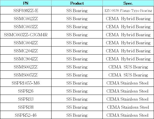 SSF698ZZ-E | SSMC002ZZ | SSMC003ZZ | SSMC003ZZ-C3GM4R | SSMC004ZZ | SSMC204ZZ | SSMC904ZZ | SSMS002ZZ | SSMS005ZZ | SSPR1055-M6 | SSPR26 | SSPR33 | SSPR38 | SSPR52-46