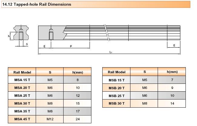 MSA15T | MSA20T | MSA25T | MSA30T | MSA35T | MSA45T |  MSB15T | MSB20T | MSB25T | MSB30T |