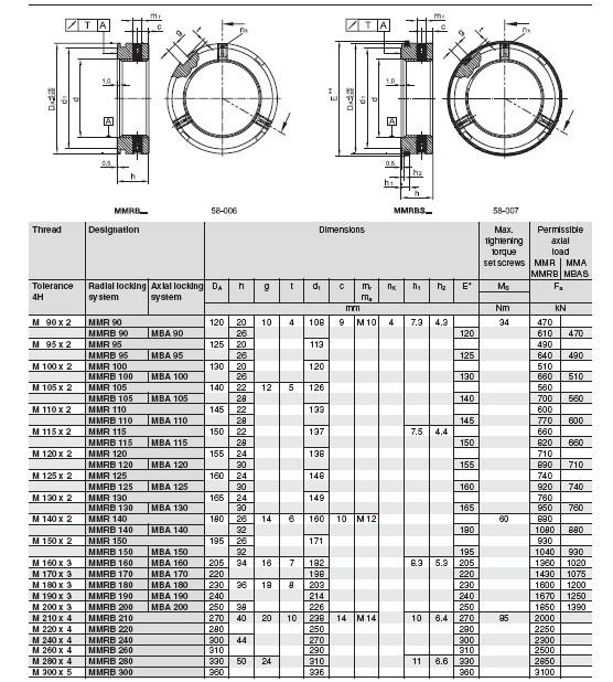 MMR90 |  MMRB90 |  MMR95 |  MMRB95 |  MMR100 |  MMRB100 |  MMR105 |  MMRB105 |  MMR110 |  MMRB110 |  MMR115 |  MMRB115 |  MMR120 |  MMRB120 |  MMR125 |  MMRB125 |  MMR130 |  MMRB130 |  MMR140 |  MMRB140 |  MMR150 |  MMRB150 |  MMRB160 |  MMRB170 |  MMRB180 |  MMRB190 |  MMRB200 |  MMRB210 |  MMRB220 |  MMRB240 |  MMRB260 |  MMRB280 |  MMRB300 |  MBA90 |  MBA95 |  MBA100 |  MBA105 |  MBA110 |  MBA115 |  MBA120 |  MBA125 |  MBA130 |  MBA140 |  MBA150 |  MBA160 |  MBA170 |  MBA180 |  MBA190 |  MBA200 |