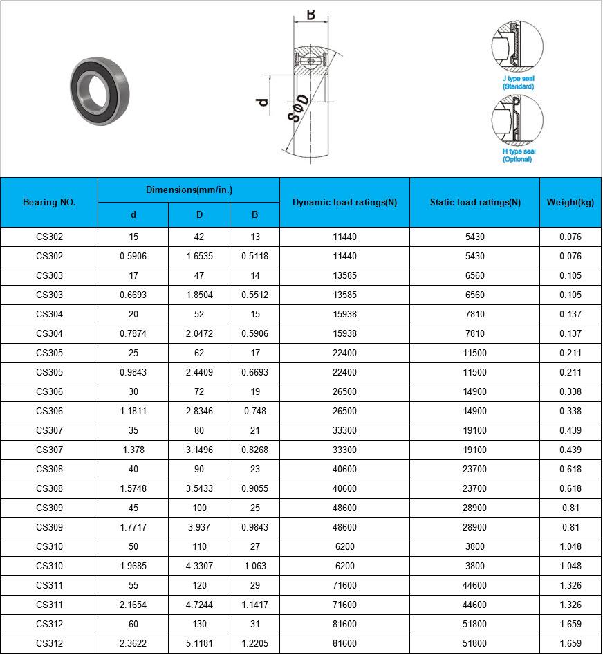 CS302 | CS302 | CS303 | CS303 | CS304 | CS304 | CS305 | CS305 | CS306 | CS306 | CS307 | CS307 | CS308 | CS308 | CS309 | CS309 | CS310 | CS310 | CS311 | CS311 | CS312 | CS312