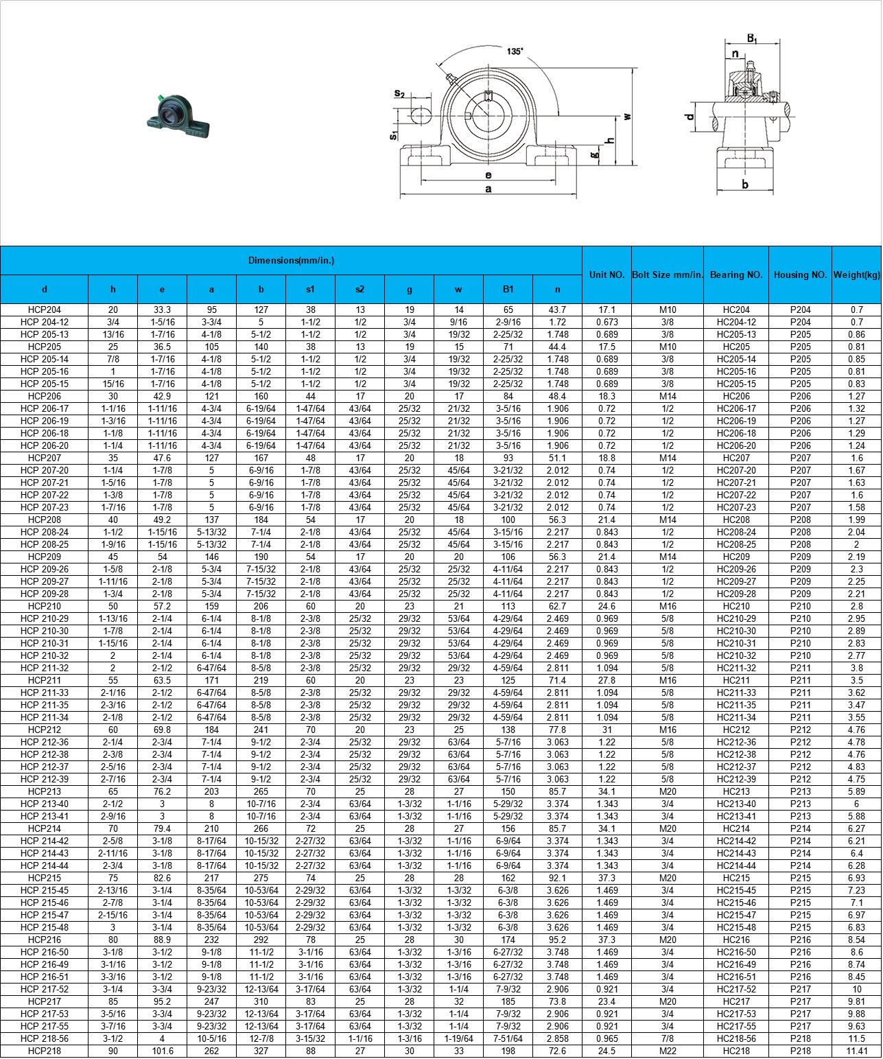 HCP204 | HCP 204-12 | HCP 205-13 | HCP205 | HCP 205-14 | HCP 205-16 | HCP 205-15 | HCP206 | HCP 206-17 | HCP 206-19 | HCP 206-18 | HCP 206-20 | HCP207 | HCP 207-20 | HCP 207-21 | HCP 207-22 | HCP 207-23 | HCP208 | HCP 208-24 | HCP 208-25 | HCP209 | HCP 209-26 | HCP 209-27 | HCP 209-28 | HCP210 | HCP 210-29 | HCP 210-30 | HCP 210-31 | HCP 210-32 | HCP 211-32 | HCP211 | HCP 211-33 | HCP 211-35 | HCP 211-34 | HCP212 | HCP 212-36 | HCP 212-38 | HCP 212-37 | HCP 212-39 | HCP213 | HCP 213-40 | HCP 213-41 | HCP214 | HCP 214-42 | HCP 214-43 | HCP 214-44 | HCP215 | HCP 215-45 | HCP 215-46 | HCP 215-47 | HCP 215-48 | HCP216 | HCP 216-50 | HCP 216-49 | HCP 216-51 | HCP 217-52 | HCP217 | HCP 217-53 | HCP 217-55 | HCP 218-56 | HCP218