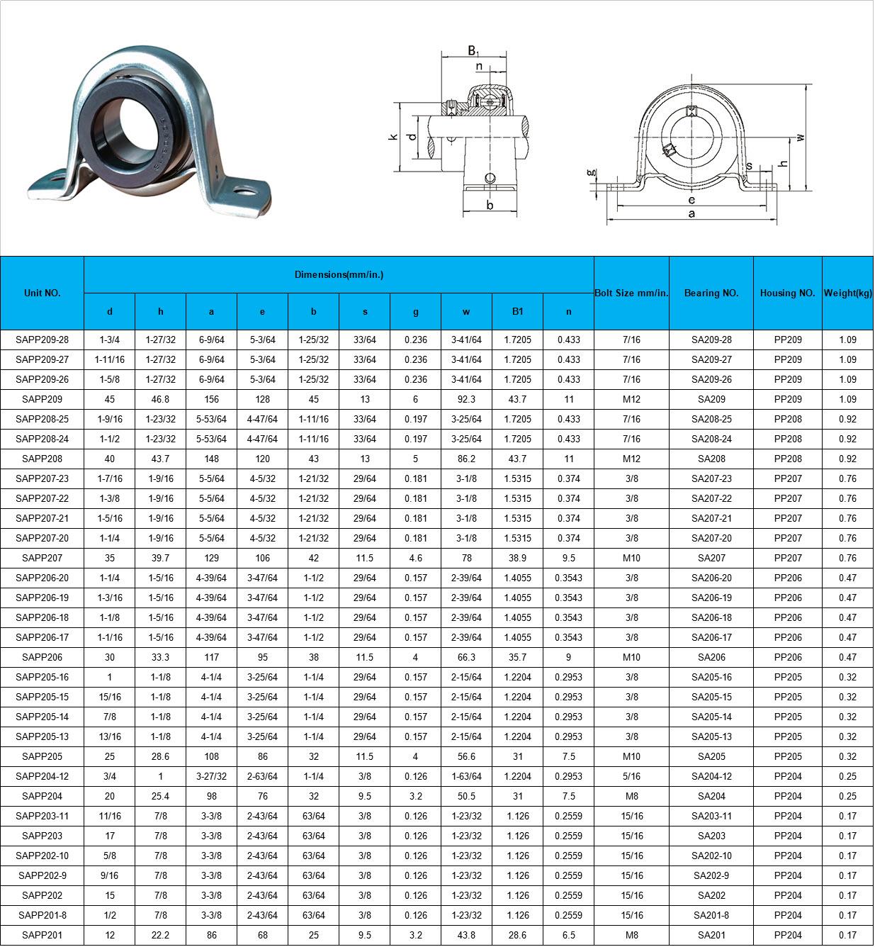 SAPP209-28 | SAPP209-27 | SAPP209-26 | SAPP209 | SAPP208-25 | SAPP208-24 | SAPP208 | SAPP207-23 | SAPP207-22 | SAPP207-21 | SAPP207-20 | SAPP207 | SAPP206-20 | SAPP206-19 | SAPP206-18 | SAPP206-17 | SAPP206 | SAPP205-16 | SAPP205-15 | SAPP205-14 | SAPP205-13 | SAPP205 | SAPP204-12 | SAPP204 | SAPP203-11 | SAPP203 | SAPP202-10 | SAPP202-9 | SAPP202 | SAPP201-8 | SAPP201