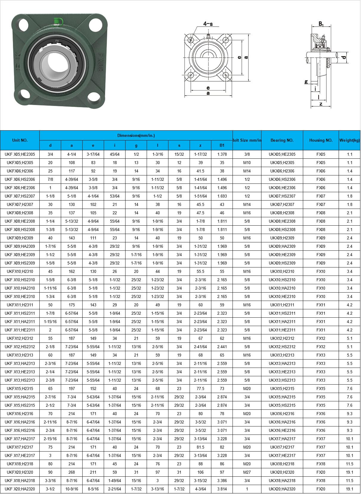 UKF X05 | HE2305 | UKFX05 | H2305 | UKFX06 | H2306 | UKF X06 | HS2306 | UKF X06 | HE2306 | UKF X07 | HS2307 | UKFX07 | H2307 | UKFX08 | H2308 | UKF X08 | HE2308 | UKF X08 | HS2308 | UKFX09 | H2309 | UKF X09 | HA2309 | UKF X09 | HE2309 | UKF X09 | HS2309 | UKFX10 | H2310 | UKF X10 | HS2310 | UKF X10 | HA2310 | UKF X10 | HE2310 | UKFX11 | H2311 | UKF X11 | HS2311 | UKF X11 | HA2311 | UKF X11 | HE2311 | UKFX12 | H2312 | UKF X12 | HS2312 | UKFX13 | H2313 | UKF X13 | HA2313 | UKF X13 | HE2313 | UKF X13 | HS2313 | UKFX15 | H2315 | UKF X15 | HA2315 | UKF X15 | HS2315 | UKFX16 | H2316 | UKF X16 | HA2316 | UKF X16 | HS2316 | UKF X17 | HA2317 | UKFX17 | H2317 | UKF X17 | HE2317 | UKFX18 | H2318 | UKFX20 | H2320 | UKF X18 | HA2318 | UKF X20 | HA2320