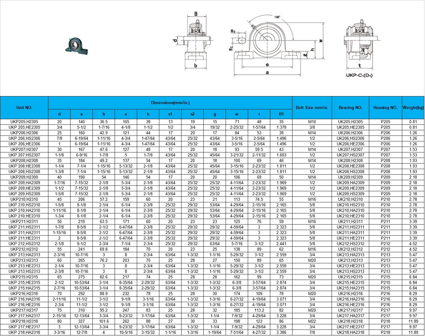 UKP205 | H2305 | UKP 205 | HE2305 | UKP206 | H2306 | UKP 206 | HS2306 | UKP 206 | HE2306 | UKP207 | H2307 | UKP 207 | HS2307 | UKP208 | H2308 | UKP 208 | HE2308 | UKP 208 | HS2308 | UKP209 | H2309 | UKP 209 | HA2309 | UKP 209 | HE2309 | UKP 209 | HS2309 | UKP210 | H2310 | UKP 210 | HS2310 | UKP 210 | HA2310 | UKP 210 | HE2310 | UKP211 | H2311 | UKP 211 | HS2311 | UKP 211 | HA2311 | UKP 211 | HE2311 | UKP 212 | HS2312 | UKP212 | H2312 | UKP 213 | HA2313 | UKP213 | H2313 | UKP 213 | HE2313 | UKP 213 | HS2313 | UKP215 | H2315 | UKP 215 | HE2315 | UKP 215 | HA2315 | UKP216 | H2316 | UKP 216 | HA2316 | UKP 216 | HE2316 | UKP217 | H2317 | UKP 217 | HA2317 | UKP218 | H2318 | UKP 217 | HE2317 | UKP 218 | HA2318