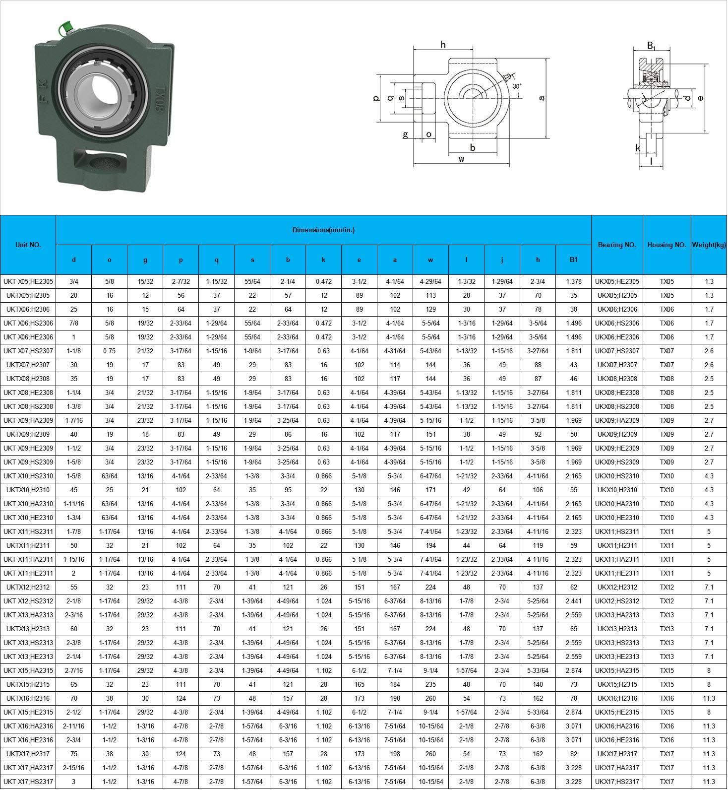 UKT X05 | HE2305 | UKTX05 | H2305 | UKTX06 | H2306 | UKT X06 | HS2306 | UKT X06 | HE2306 | UKT X07 | HS2307 | UKTX07 | H2307 | UKTX08 | H2308 | UKT X08 | HE2308 | UKT X08 | HS2308 | UKT X09 | HA2309 | UKTX09 | H2309 | UKT X09 | HE2309 | UKT X09 | HS2309 | UKT X10 | HS2310 | UKTX10 | H2310 | UKT X10 | HA2310 | UKT X10 | HE2310 | UKT X11 | HS2311 | UKTX11 | H2311 | UKT X11 | HA2311 | UKT X11 | HE2311 | UKTX12 | H2312 | UKT X12 | HS2312 | UKT X13 | HA2313 | UKTX13 | H2313 | UKT X13 | HS2313 | UKT X13 | HE2313 | UKT X15 | HA2315 | UKTX15 | H2315 | UKTX16 | H2316 | UKT X15 | HE2315 | UKT X16 | HA2316 | UKT X16 | HE2316 | UKTX17 | H2317 | UKT X17 | HA2317 | UKT X17 | HS2317