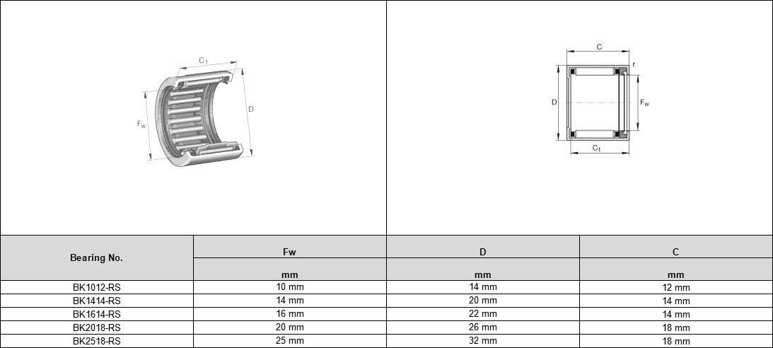 BK1012-RS | BK1414-RS | BK1614-RS | BK2018-RS | BK2518-RS