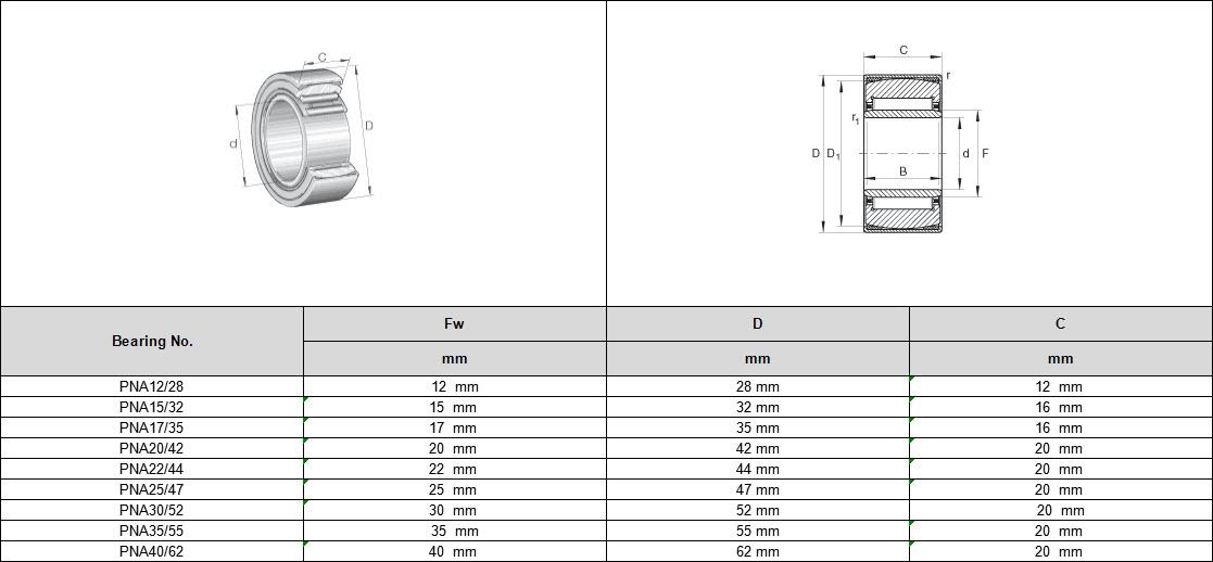 PNA12/28 | PNA15/32 | PNA17/35 | PNA20/42 | PNA22/44 | PNA25/47 | PNA30/52 | PNA35/55 | PNA40/62