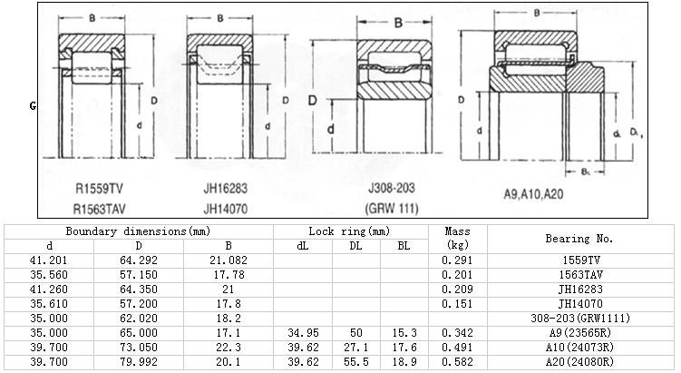 1559TV |  1563TAV |  JH16283 |  JH14070 |  308-203(GRW1111) |  A9(23565R) |  A10(24073R) |  A20(24080R) |