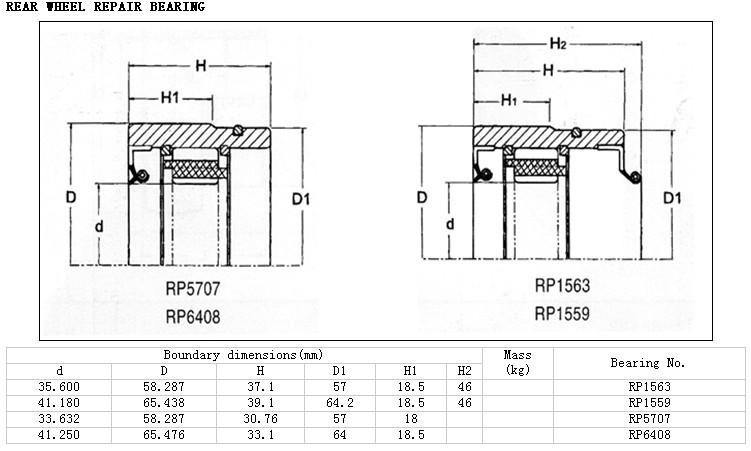 RP1563 | RP1559 | RP5707 | RP6408