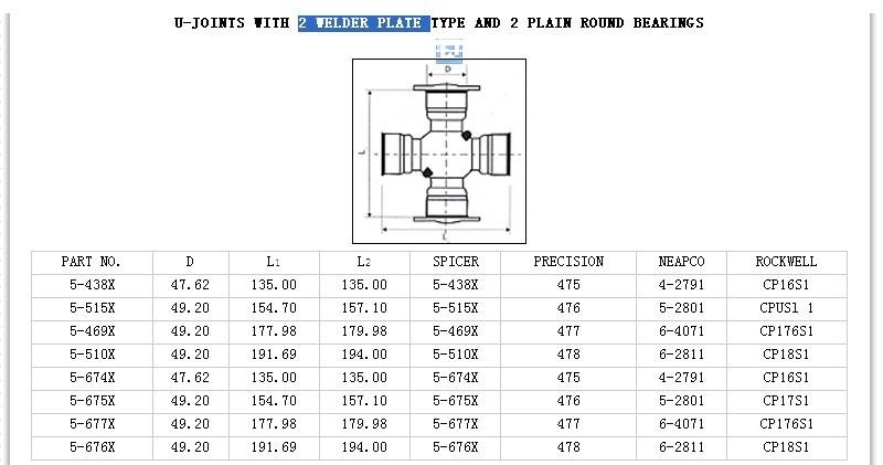 5-438X |  5-515X |  5-469X |  5-510X |  5-674X |  5-675X |  5-677X |  5-676X |