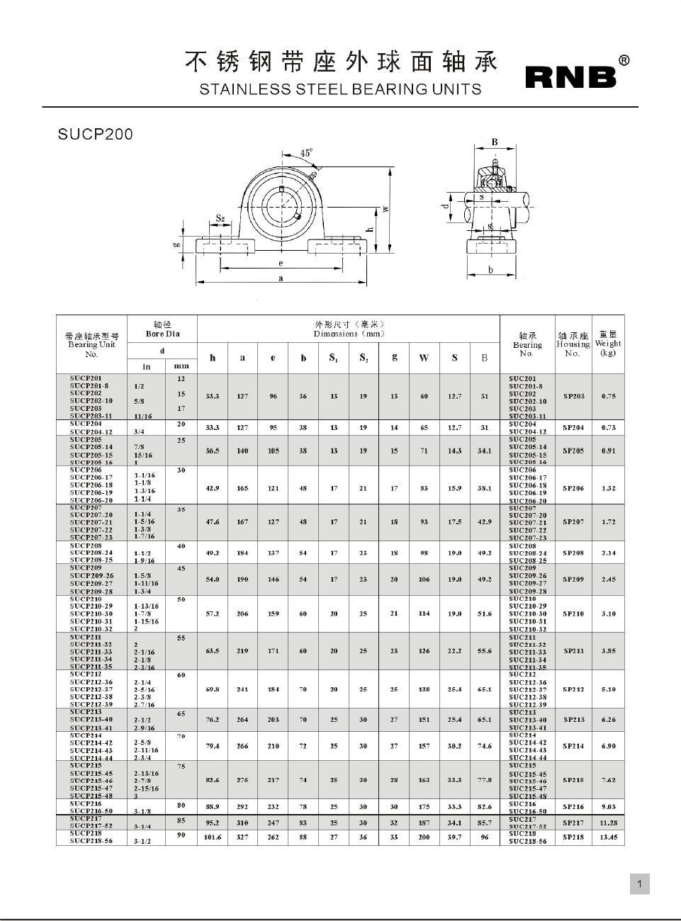 SUCP201 | SUCP201-8 | SUCP202 | SUCP202-10 | SUCP203 | SUCP203-11 | SUC201 | SUC201-8 | SUC202 | SUC202-10 | SUC203 | SUC203-11 | SUCP204 | SUCP204-12 | SUC204 | SUC204-12 | SUCP205 | SUCP205-14 | SUCP205-15 | SUCP205-16 | SUC205 | SUC205-14 | SUC205-15 | SUC205-16 | SUCP206 | SUCP206-17 | SUCP206-18 | SUCP206-19 | SUCP206-20 | SUC206 | SUC206-17 | SUC206-18 | SUC206-19 | SUC206-20 | SUCP207 | SUCP207-20 | SUCP207-21 | SUCP207-22 | SUCP207-23 | SUC207 | SUC207-20 | SUC207-21 | SUC207-22 | SUC207-23 | SUCP208 | SUCP208-24 | SUCP208-25 | SUC208 | SUC208-24 | SUC208-25 | SUCP209 | SUCP209-26 | SUCP209-27 | SUCP209-28 | SUC209 | SUC209-26 | SUC209-27 | SUC209-28 | SUCP210 | SUCP210-29 | SUCP210-30 | SUCP210-31 | SUCP210-32 | SUC210 | SUC210-29 | SUC210-30 | SUC210-31 | SUC210-32 | SUCP211 | SUCP211-32 | SUCP211-33 | SUCP211-34 | SUCP211-35 | SUC211 | SUC211-32 | SUC211-33 | SUC211-34 | SUC211-35 | SUCP212 | SUCP212-36 | SUCP212-37 | SUCP212-38 | SUCP212-39 | SUC212 | SUC212-36 | SUC212-37 | SUC212-38 | SUC212-39 | SUCP213 | SUCP213-40 | SUCP213-41 | SUC213 | SUC213-40 | SUC213-41 | SUCP214 | SUCP214-42 | SUCP214-43 | SUCP214-44 | SUC214 | SUC214-42 | SUC214-43 | SUC214-44 | SUCP215 | SUCP215-45 | SUCP215-46 | SUCP215-47 | SUCP215-48 | SUC215 | SUC215-45 | SUC215-46 | SUC215-47 | SUC215-48 | SUCP216 | SUCP216-50 | SUC216 | SUC216-50 | SUCP217 | SUCP217-52 | SUC217 | SUC217-52 | SUCP218 | SUCP218-56 | SUC218 | SUC218-56 |