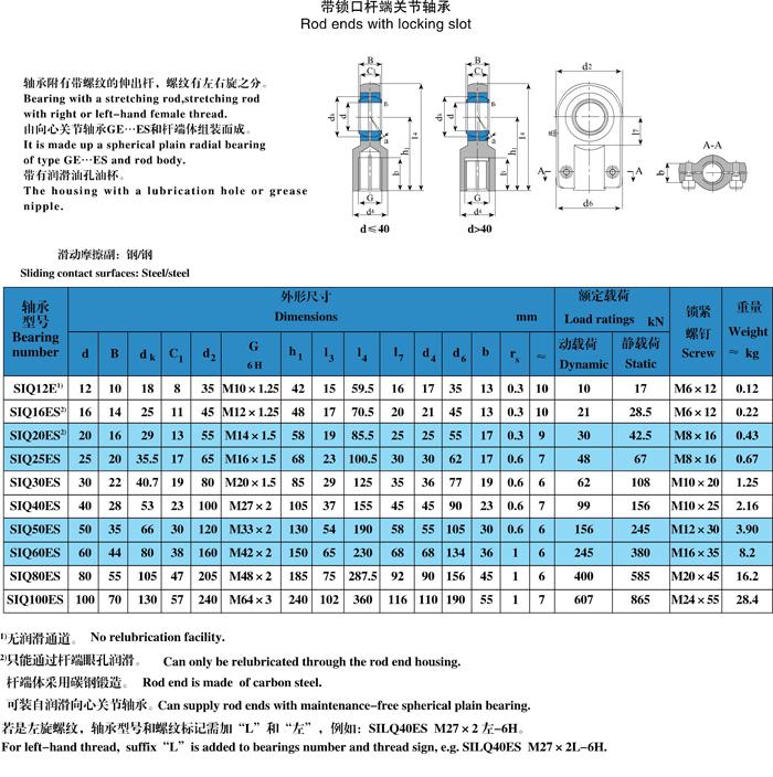 SIQ12E |  SIQ16ES |  SIQ25ES |  SIQ30ES |  SIQ40ES |  SIQ50ES |  SIQ60ES |  SIQ80ES |  SIQ100ES