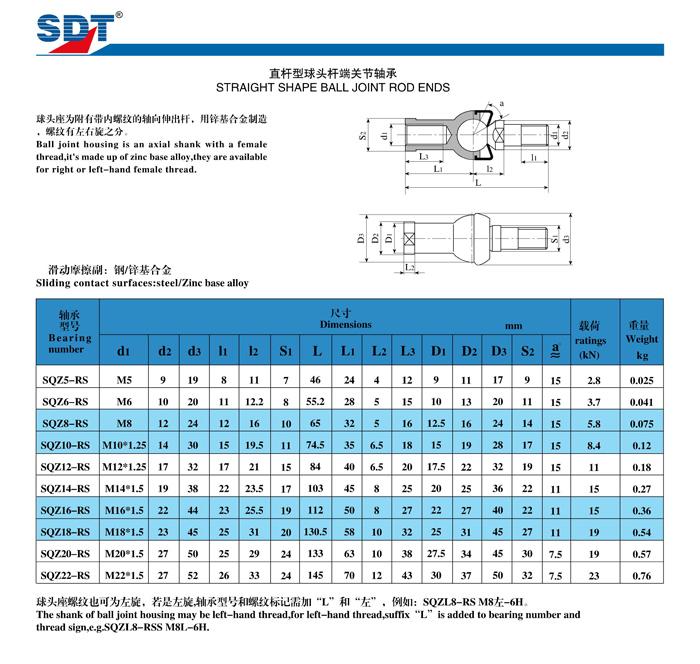 SQZ5-RS |  SQZ6-RS |  SQZ8-RS |  SQZ10-RS |  SQZ12-RS |  SQZ14-RS |  SQZ16-RS |  SQZ18-RS |  SQZ20-RS |  SQZ22-RS