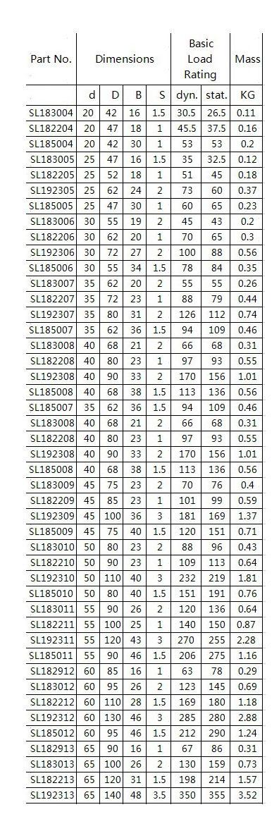 SL183004 |  SL182204 |  SL185004 |  SL183005 |  SL182205 |  SL192305 |  SL185005 |  SL183006 |  SL182206 |  SL192306 |  SL185006 |  SL183007 |  SL182207 |  SL192307 |  SL185007 |  SL183008 |  SL182208 |  SL192308 |  SL185008 |  SL183009 |  SL182209 |  SL192309 |  SL185009 |  SL183010 |  SL182210 |  SL192310 |  SL185010 |  SL183011 |  SL182211 |  SL192311 |  SL185011 |  SL182912 |  SL183012 |  SL182212 |  SL192312 |  SL185012 |  SL182913 |  SL183013 |  SL182213 |  SL192313 |  SL185013 |  SL182914 |  SL183014 |  SL182214 |  SL192314 |  SL185014 |  SL182915 |  SL183015 |  SL182215 |  SL192315 |  SL185015 |  SL182916 |  SL183016 |  SL182216 |  SL192316 |  SL185016 |  SL182917 |  SL183017 |  SL182217 |  SL192317 |  SL185017 |  SL182918 |  SL183018 |  SL182218 |  SL192318 |  SL185018 |  SL182919 |  SL182219 |  SL192319 |  SL182920 |  SL183020 |  SL182220 |  SL192320 |  SL185020 |  SL182922 |  SL183022 |  SL182222 |  SL192322 |  SL185022 |  SL182924 |  SL183024 |  SL182224 |  SL192324 |  SL185024 |  SL182926 |  SL183026 |  SL182226 |  SL185026 |  SL182928 |  SL183028 |  SL182228 |  SL185028 |  SL182930 |  SL183030 |  SL182230 |  SL185030 |  SL182932 |  SL183032 |  SL182232 |  SL185032 |