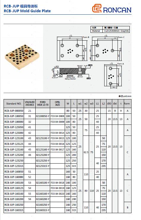 RCB-JUP-080050  |  RCB-JUP-100050  |  RCB-JUP-100080  |  RCB-JUP-125050  |  RCB-JUP-125080  |  RCB-JUP-125100  |  RCB-JUP-125125  |  RCB-JUP-125160  |  RCB-JUP-125200  |  RCB-JUP-125250  |  RCB-JUP-125315  |  RCB-JUP-160050  |  RCB-JUP-160080  |  RCB-JUP-160100  |  RCB-JUP-160125  |  RCB-JUP-160160  |  RCB-JUP-160200  |  RCB-JUP-160250  |  RCB-JUP-160315  |