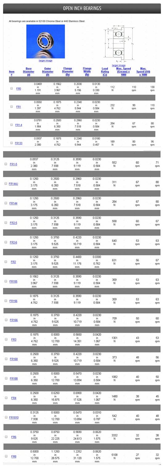 FR0 |  FR1 |  FR1-4 |  FR133 |  FR1-5 |  FR144J |  FR144 |  FR2-5 |  FR2-6 |  FR2 |  FR155 |  FR156 |  FR166 |  FR3 |  FR168 |  FR188 |  FR4 |  FR1810 |  FR6 |  FR8 |