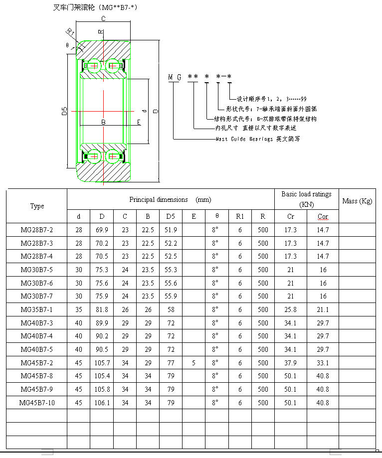 MG28B7-2 |  MG28B7-3 |  MG28B7-4 |  MG30B7-5 |  MG30B7-6 |  MG30B7-7 |  MG35B7-1 |  MG40B7-3 |  MG40B7-4 |  MG40B7-5 |  MG45B7-2 |  MG45B7-8 |  MG45B7-9 |  MG45B7-10 |