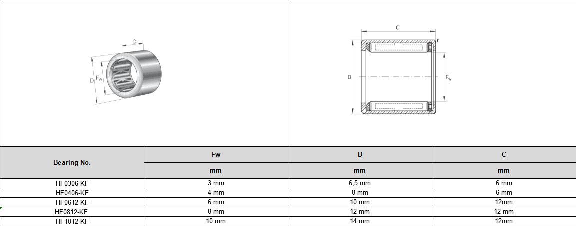 HF0306-KF | HF0406-KF | HF0612-KF | HF0812-KF | HF1012-KF