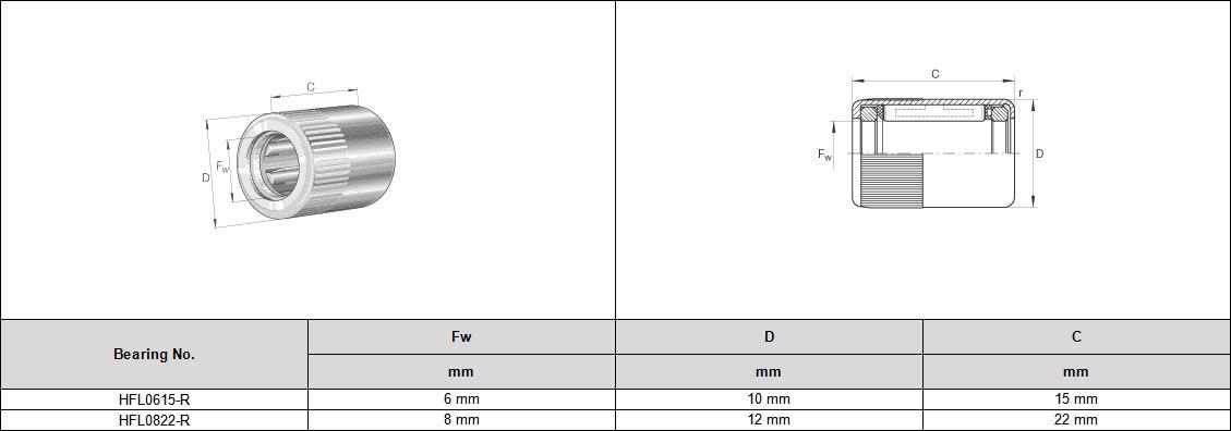 HFL0615-R | HFL0822-R