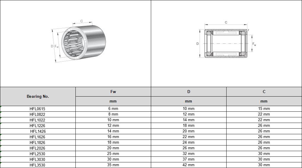 HFL0615 | HFL0822 | HFL1022 | HFL1226 | HFL1426 | HFL1626 | HFL1826 | HFL2026 | HFL2530 | HFL3030 | HFL3530