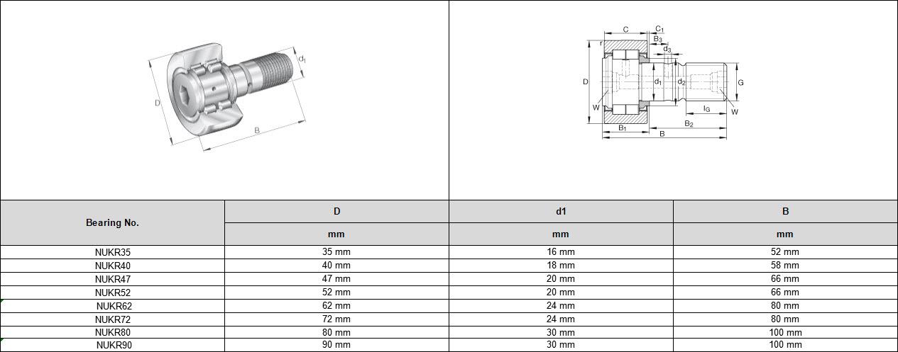 NUKR35 | NUKR40 | NUKR47 | NUKR52 | NUKR62 | NUKR72 | NUKR80 | NUKR90