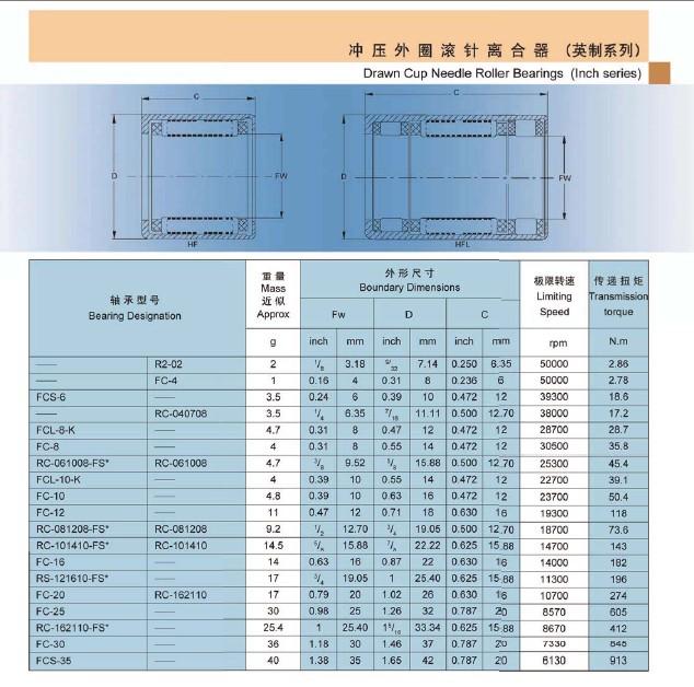 R2-02 |  FC-4 |  FCS-6 |  RC-040708 |  FCL-8-K |  FC-8 |  RC-061008-FS* |  RC-061008 |  FCL-10-K |  FC-10 |  FC-12 |  RC-081208-FS* |  RC-081208 |  RC-101410-FS* |  RC-101410 |  FC-16 |  RS-121610FS* |  FC-20 |  RC-162110 |  FC-25 |  RC-162110-FS* |  FC-30 |  FCS-35 |