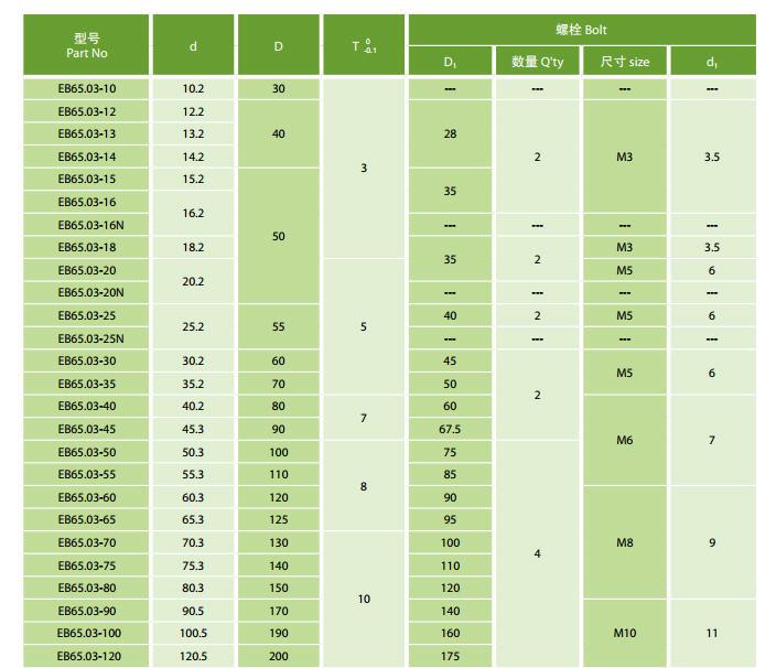 EB65.03-10 |  EB65.03-12 |  EB65.03-13 |  EB65.03-14 |  EB65.03-15 |  EB65.03-16 |  EB65.03-16N |  EB65.03-18 |  EB65.03-20 |  EB65.03-20N |  EB65.03-25 |  EB65.03-25N |  EB65.03-30 |  EB65.03-35 |  EB65.03-40 |  EB65.03-45 |  EB65.03-50 |  EB65.03-55 |  EB65.03-60 |  EB65.03-65 |  EB65.03-70 |  EB65.03-75 |  EB65.03-80 |  EB65.03-90 |  EB65.03-100 |  EB65.03-120