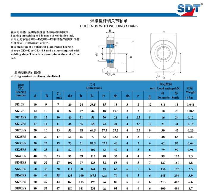 SK15ES |  SK17ES |  SK20ES |  SK25ES |  SK30ES |  SK35ES |  SK40ES |  SK45ES |  SK50ES |  SK60ES |  SK70ES |  SK80ES