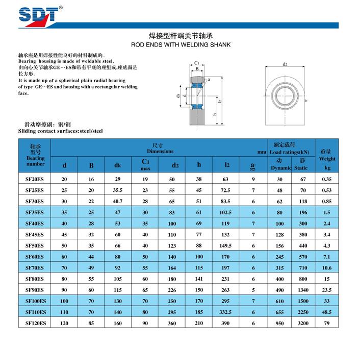 SF20ES |  SF25ES |  SF30ES |  SF35ES |  SF40ES |  SF45ES |  SF50ES |  SF60ES |  SF70ES |  SF80ES |  SF90ES |  SF100ES |  SF110ES |  SF120ES