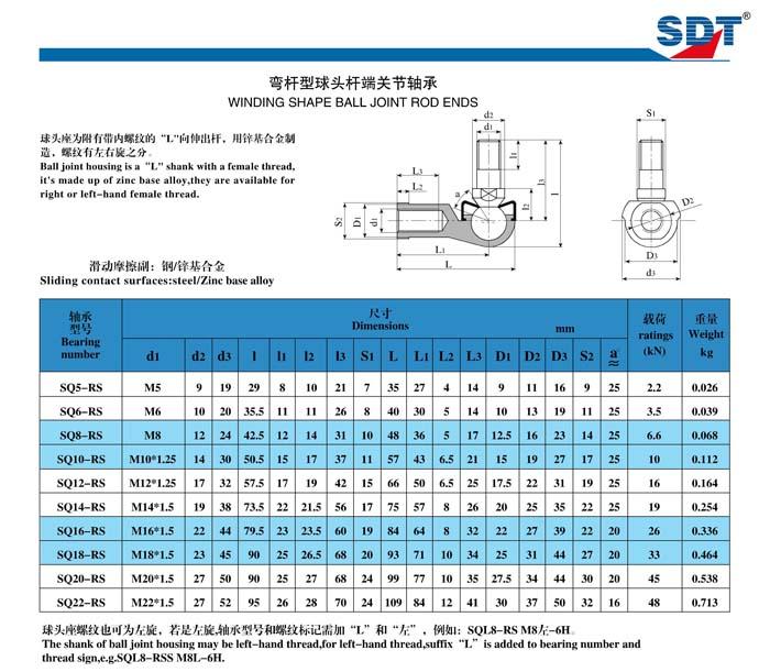 SQ5-RS |  SQ6-RS |  SQ8-RS |  SQ10-RS |  SQ12-RS |  SQ14-RS |  SQ16-RS |  SQ18-RS |  SQ20-RS |  SQ22-RS