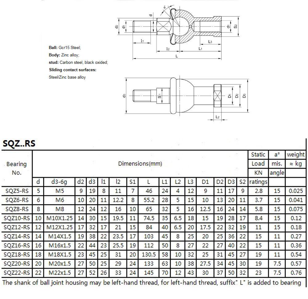 SQZ5-RS |  SQZ6-RS |  SQZ8-RS |  SQZ10-RS |  SQZ12-RS |  SQZ14-RS |  SQZ16-RS |  SQZ18-RS |  SQZ20-RS |  SQZ22-RS |