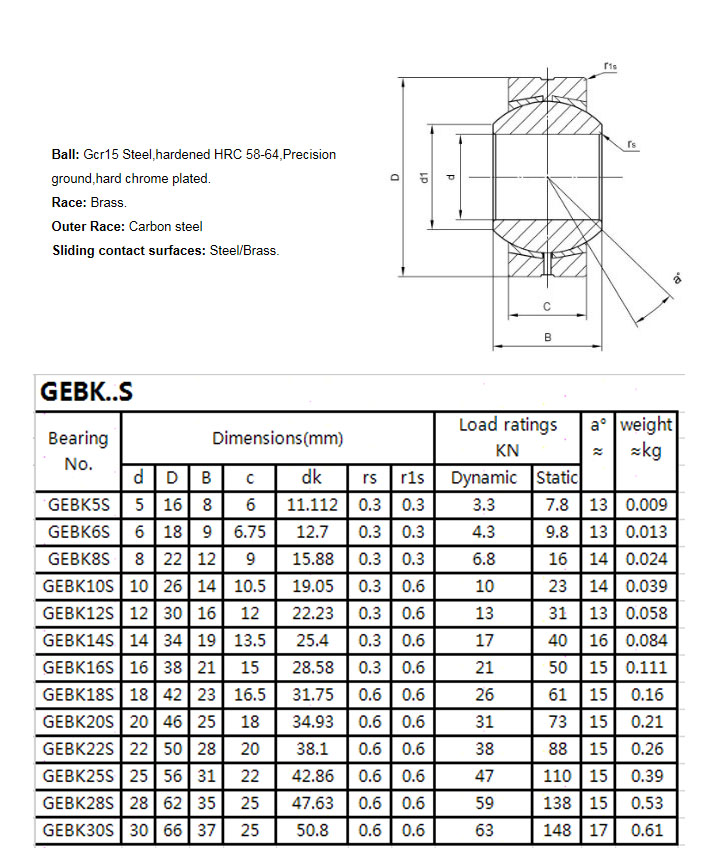 GEBK5S |  GEBK6S |  GEBK8S |  GEBK10S |  GEBK12S |  GEBK14S |  GEBK16S |  GEBK18S |  GEBK20S |  GEBK22S |  GEBK25S |  GEBK28S |  GEBK30S