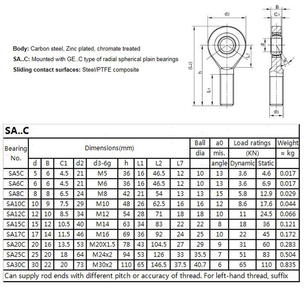 SA5C |  SA6C |  SA8C |  SA10C |  SA12C |  SA15C |  SA17C |  SA20C |  SA25C |  SA30C |